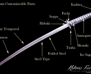 Naginata Customizable parts